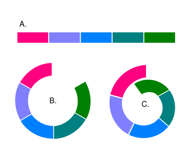 404px-Ring_species_diagram.svg